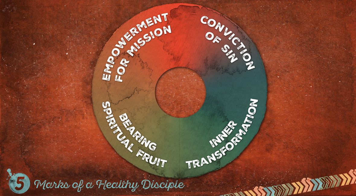 The Sanctification Cycle